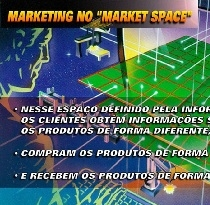 Marketing no Market Space